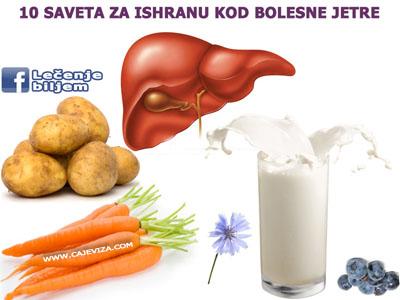 Ishrana kod bolesne jetre