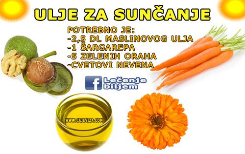 recept za ulje za suncanje infografik.